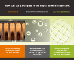 Thumbnail of Digital Cultural Ecosystem flyer